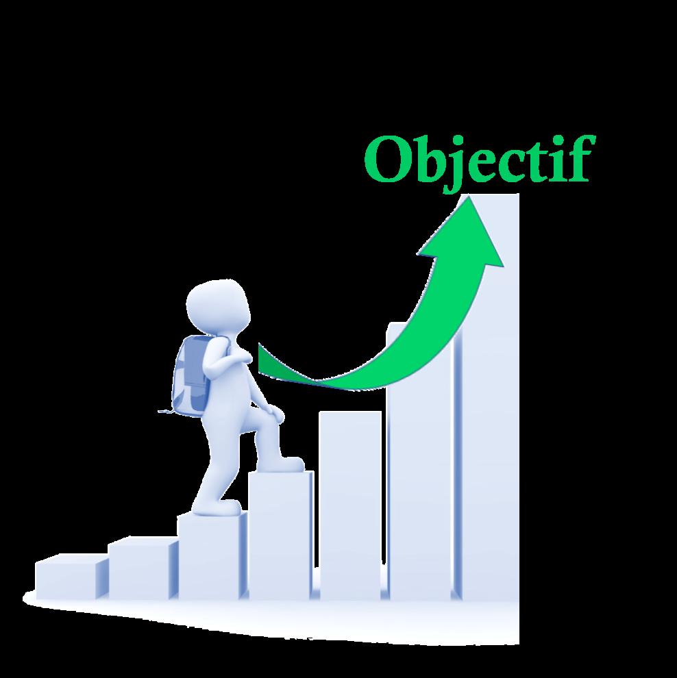 Comment bien définir un objectif (inspiré de la PNL)